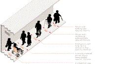 inclusive_mobility